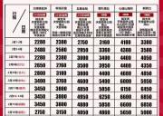 2021年春节四川旅游报价、春节成都周边旅游报价、成都过年旅游推荐